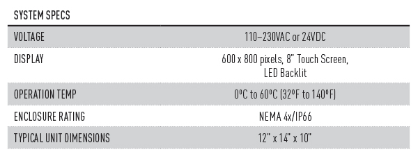 Point Four LC Specs