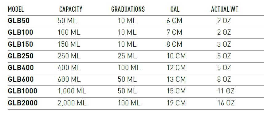Graduated Beakers Chart