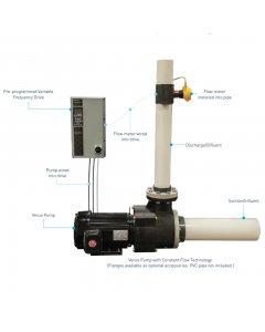 Verus™ 850 Premium Efficiency Pump