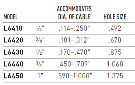 Cable, Cord, Tubing Specs