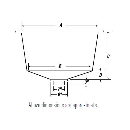 Cone Bottom Dimension Diagram